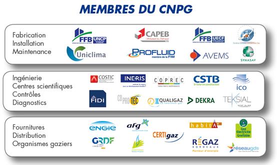 Membres du CNPG